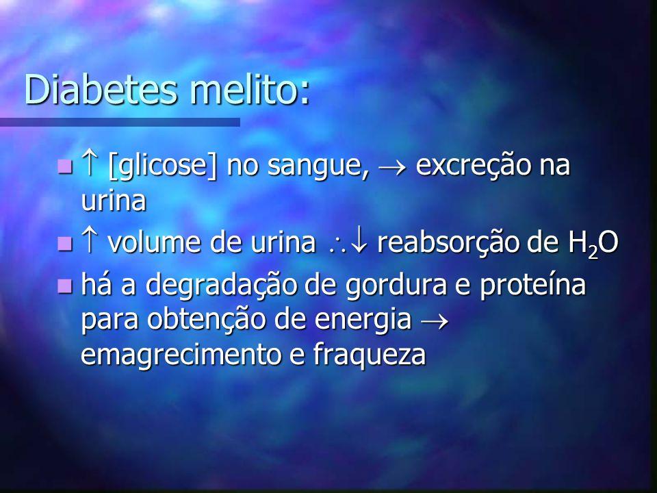Diabetes melito:  [glicose] no sangue,  excreção na urina